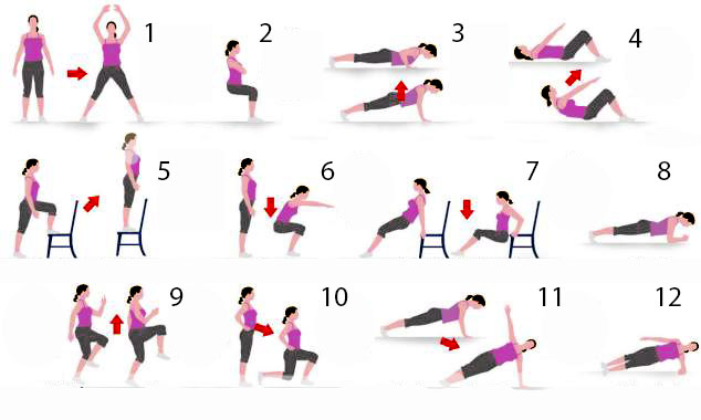 7 minuten workout afvallen